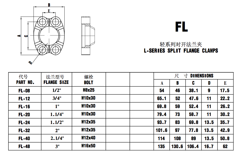 Sae Flange Code  O Ring Dimensions